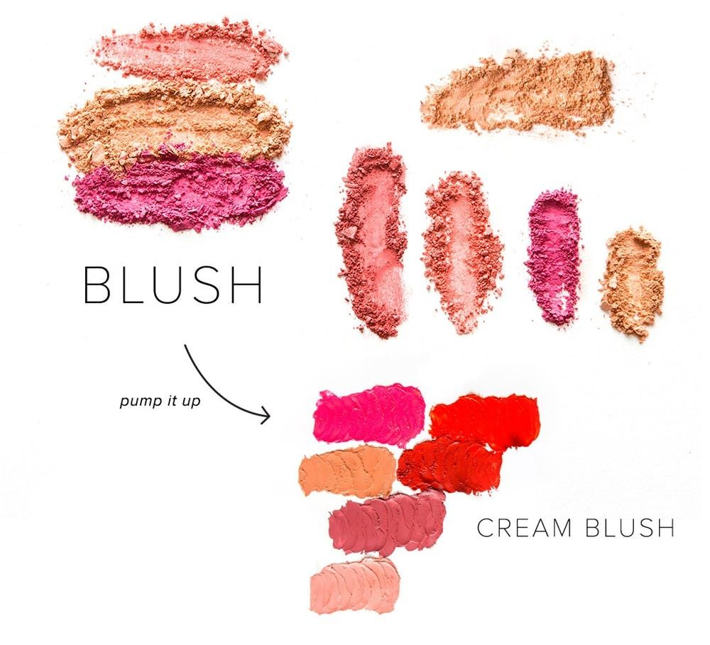 Makeup 101 Your Crash Course On The