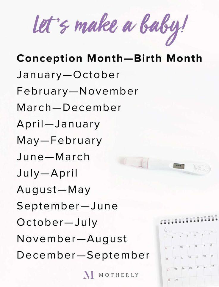 Did i calculator pregnant when get Conception Calculator:
