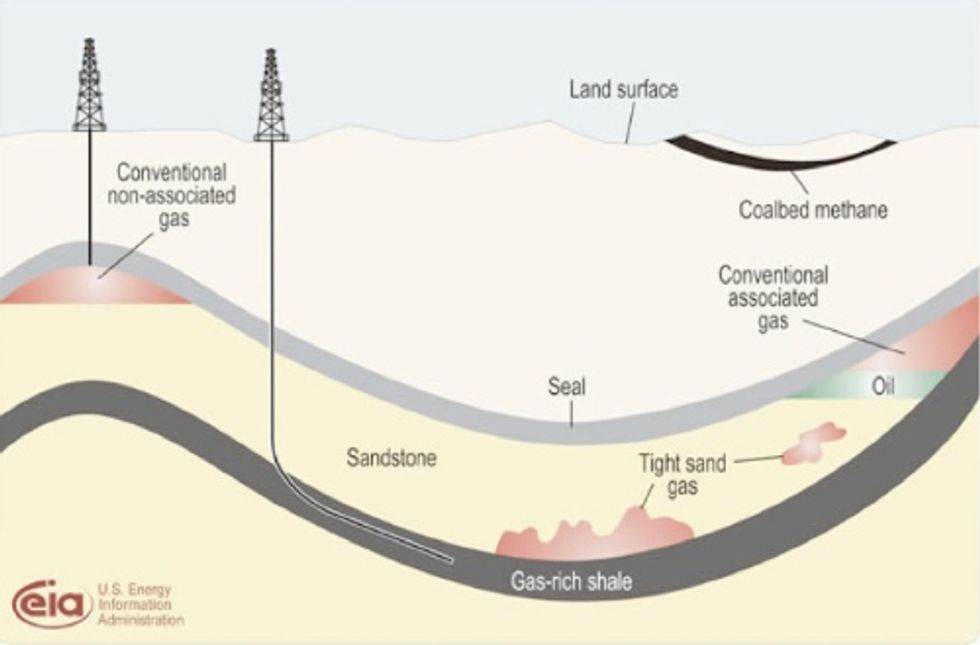 Ohio Should Raise Severance Tax on Shale Gas