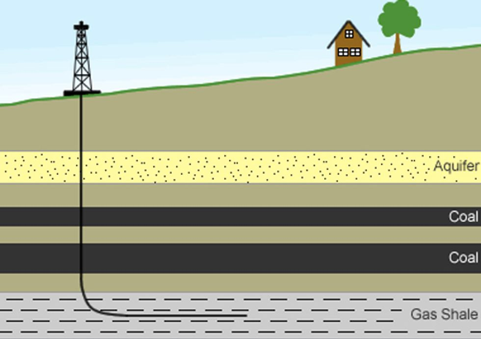 New Study Predicts Frack Fluids Can Migrate to Aquifers Within Years