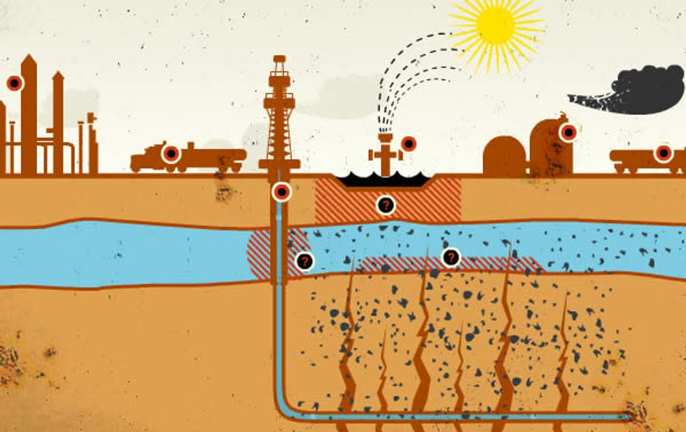 Fracking Study Needs to Take Drilling Dangers into Account
