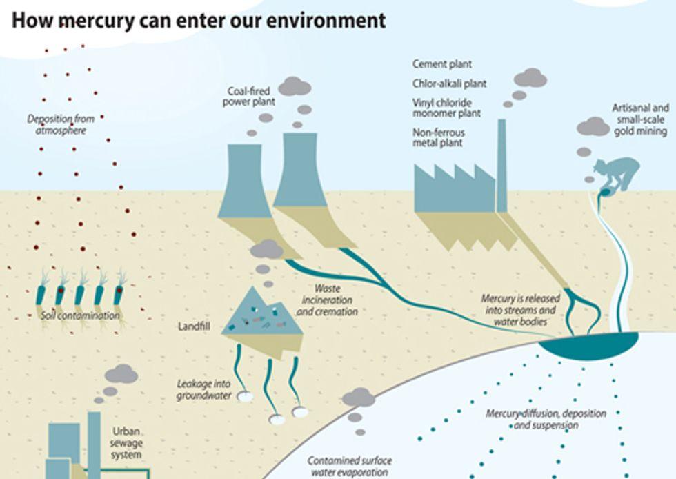 Mercury Negotiations Underway to Finalize Global Treaty