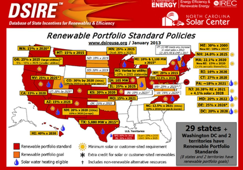 States' Renewable Energy Policies Under Attack by ALEC, Heartland Institute and Koch Brothers