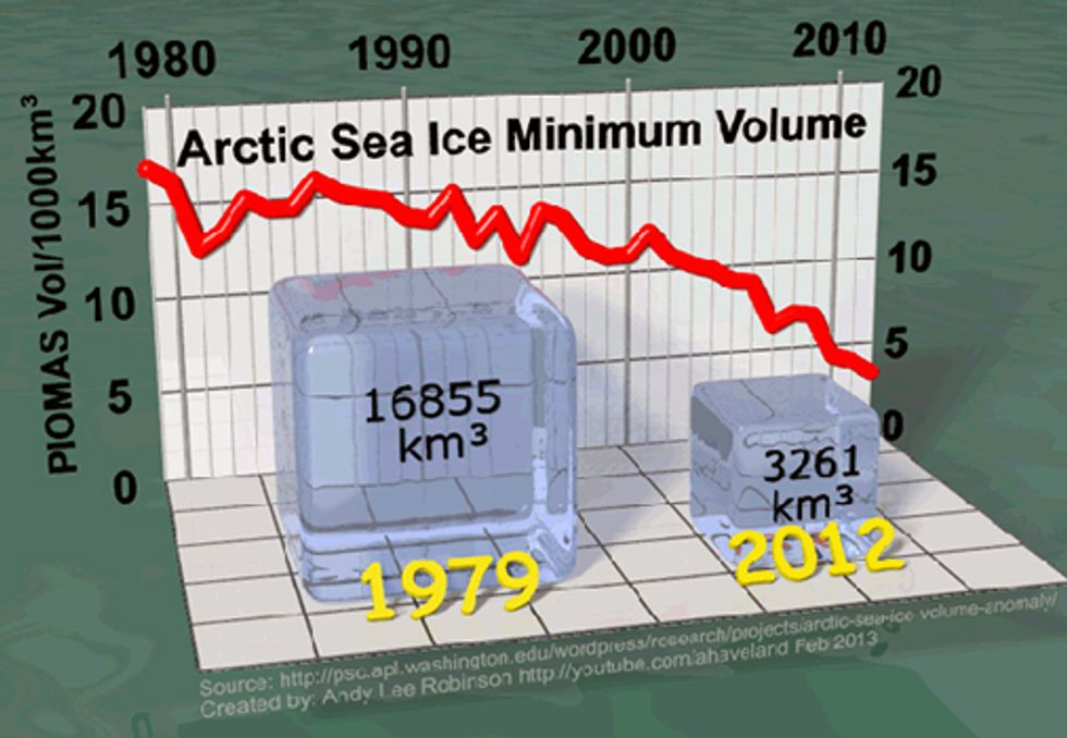 New Satellite Data Confirms Major Arctic Ice Loss