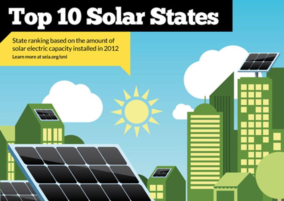 U.S. Solar Market Grows 76 Percent in 2012