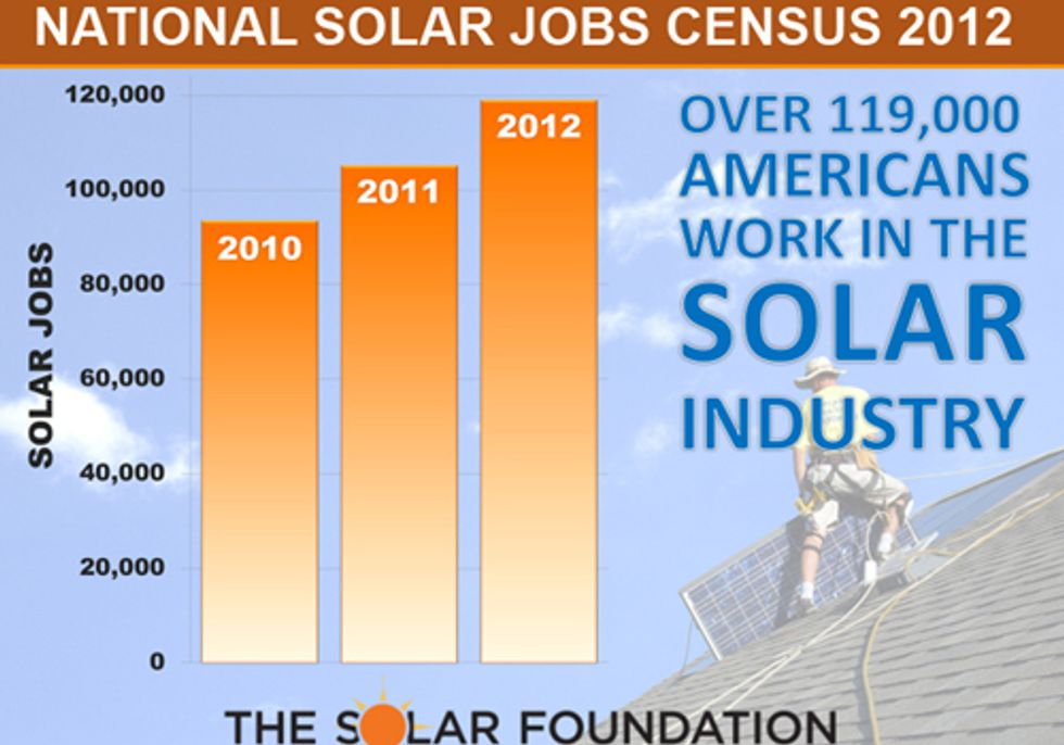 Powering America: How Solar Energy Creates Green Jobs and Grows the Economy