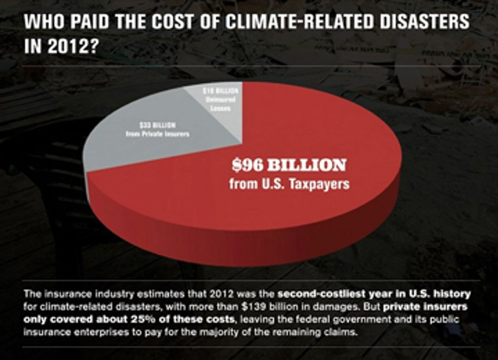 Taxpayers Billed Nearly $100 Billion for Extreme Weather in 2012