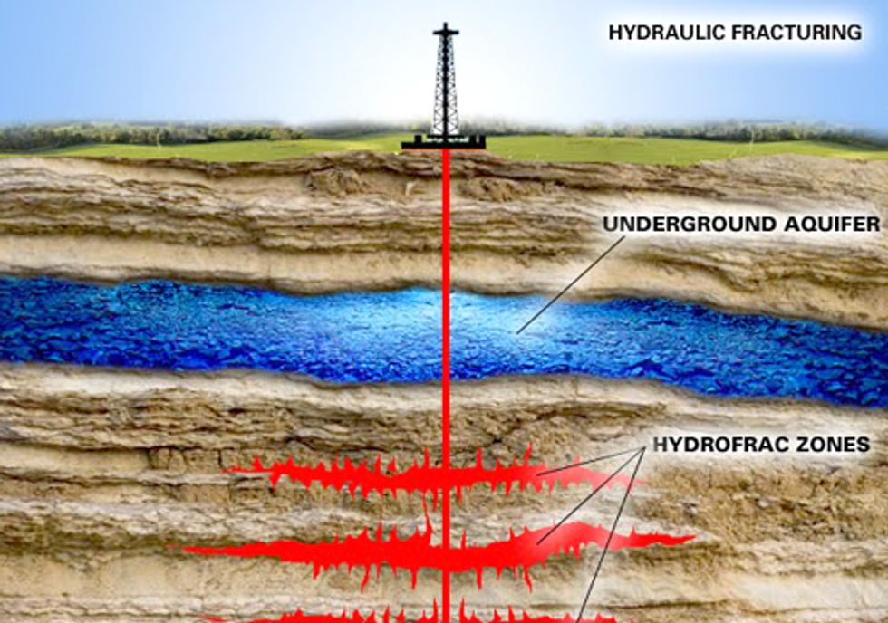 New Findings Blast Industry Arguments against Fracking-Related Water Contamination