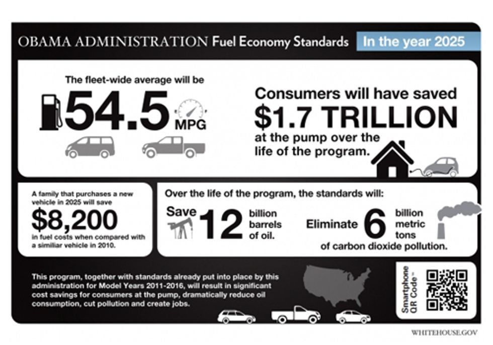 White House Releases Historic Fuel Efficiency and Carbon Pollution Standards