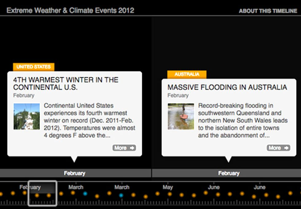 Timeline of Extreme Weather Events Aligns with Scientists' Predictions of a Warmer Planet