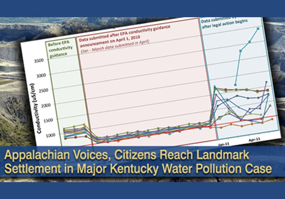 Citizens Reach Landmark Settlement in Kentucky Water Pollution Case