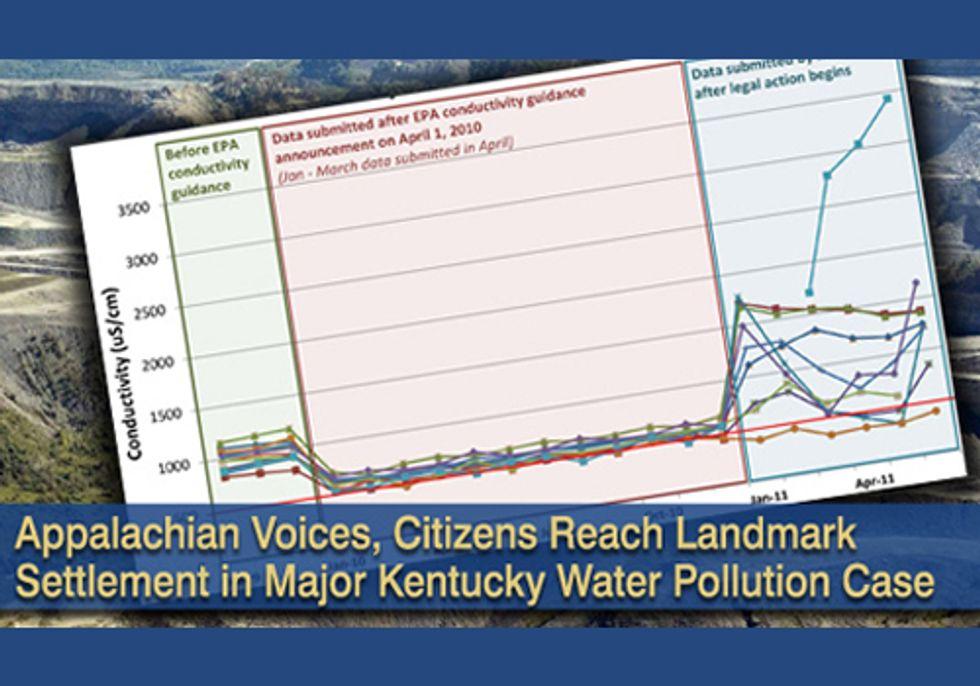 Citizens Reach Landmark Settlement in Kentucky Water Pollution Case