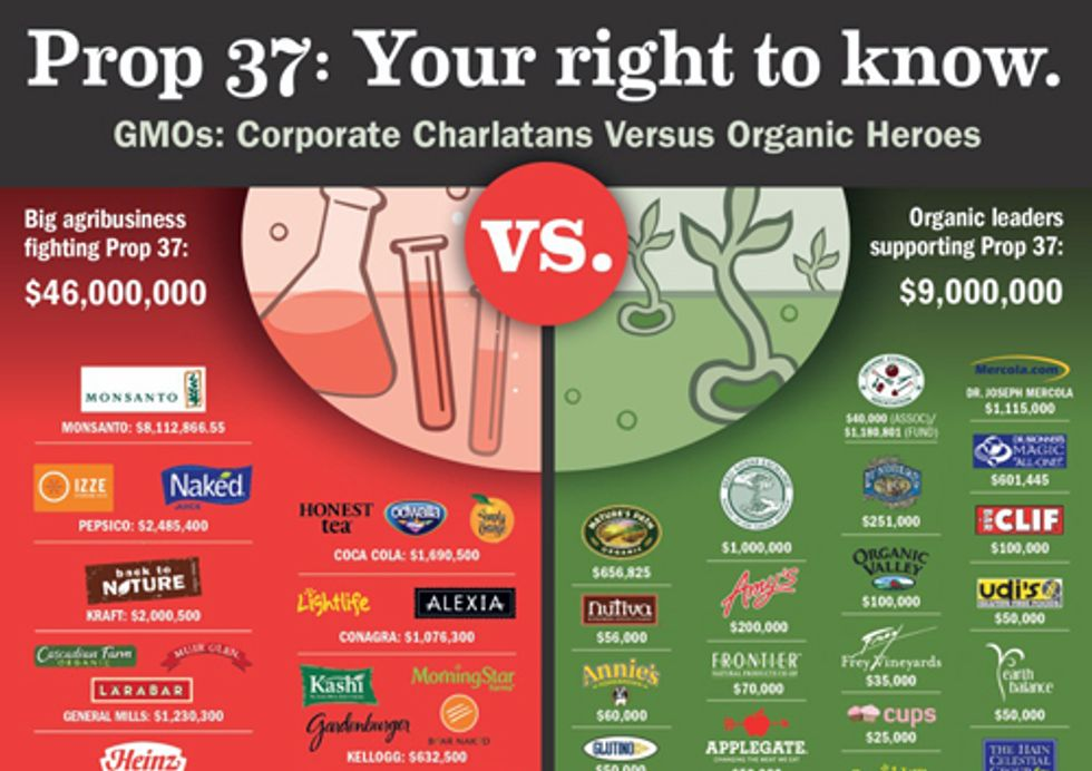 Monsanto Throws GMO Victory Party in California