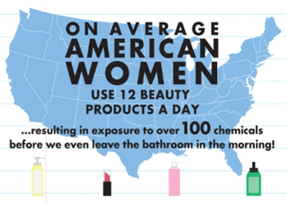 How Daily Exposure to Toxic Chemicals Can Trigger Serious Health Problems