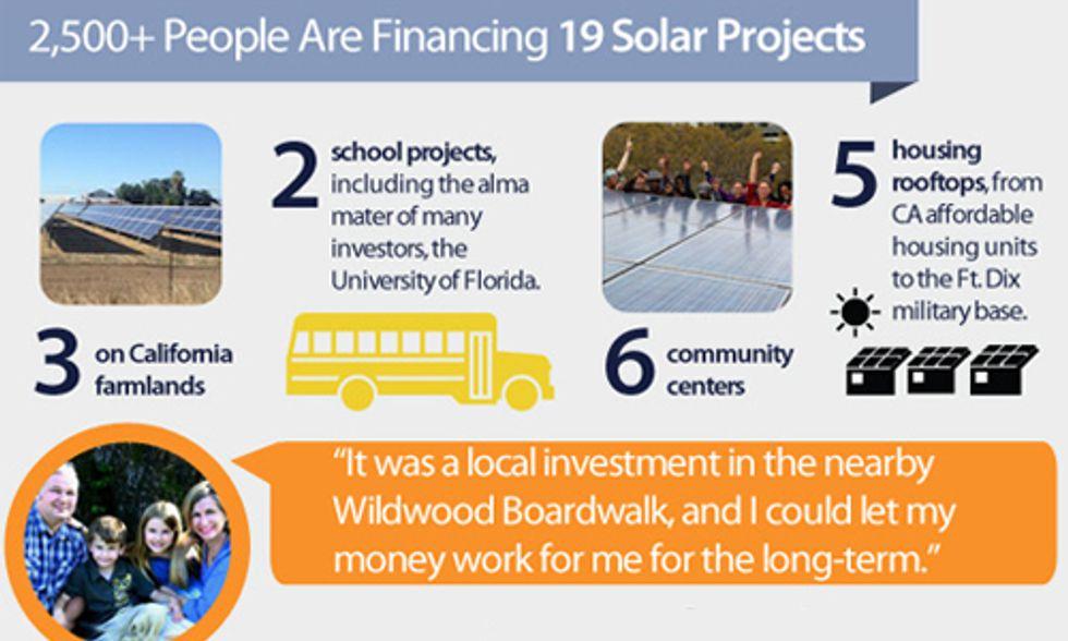 Celebrating 2,500+ Clean Energy Investors
