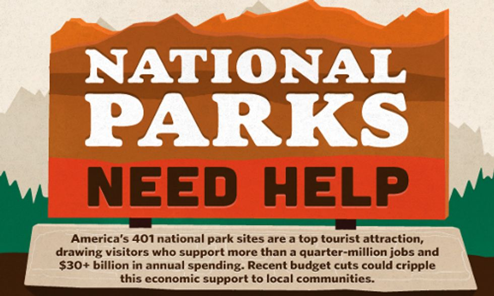 Death by a Thousand Cuts: Report Shows Consequences of Defunding National Parks