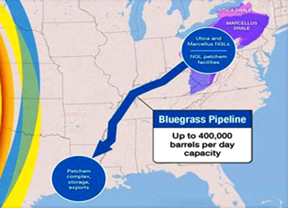 Fracked Gas Pipelines Planned for Ohio and Kentucky