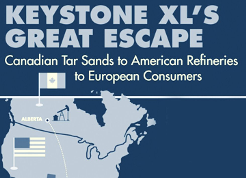 Keystone XL Export Pipeline: Bad for Americans, Bad for the Economy