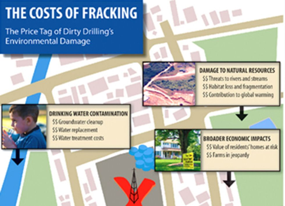 Who Pays the Cost of Fracking?