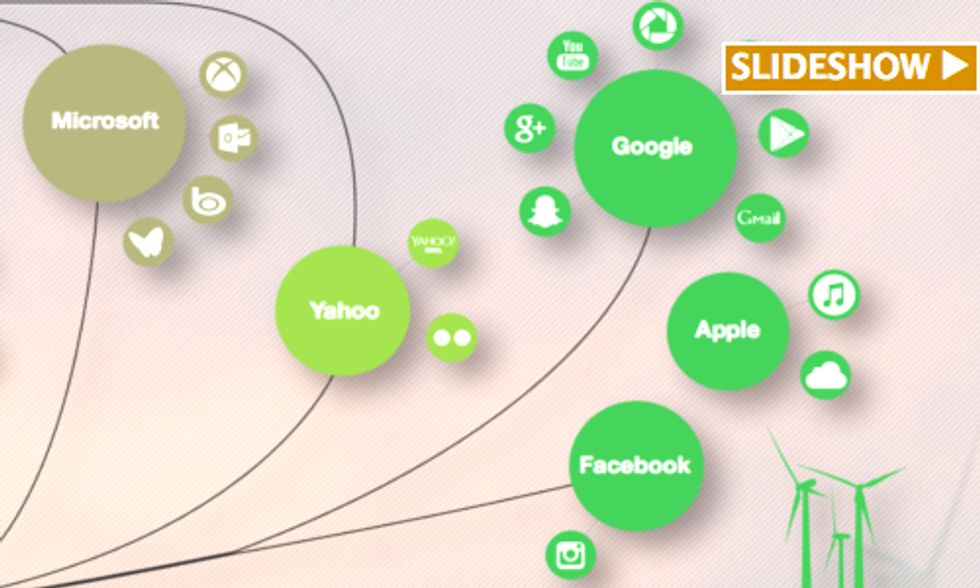 Which Companies Are Greening the Internet?
