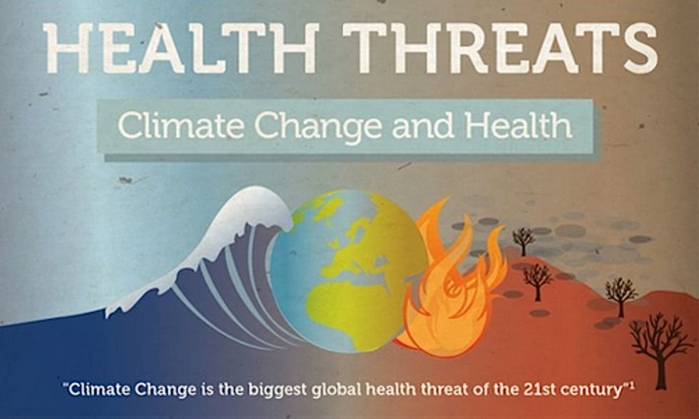 Health Professionals Worldwide Demand Urgent Climate Action Following IPCC Report