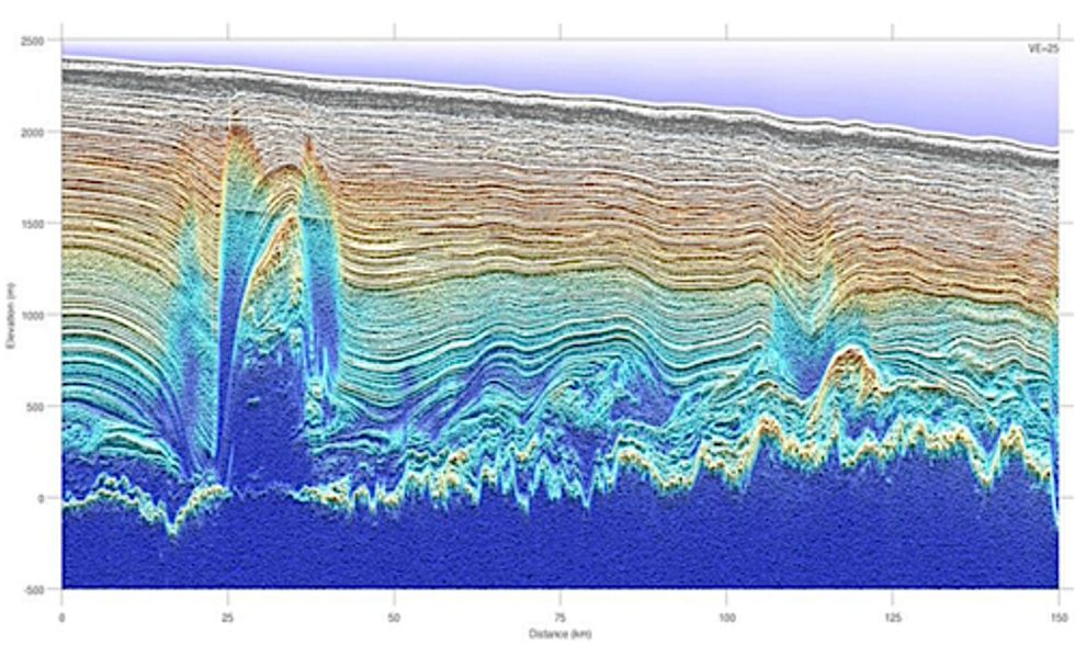 Skyscraper-Size Ice Structures Discovered Beneath Greenland Ice Sheet