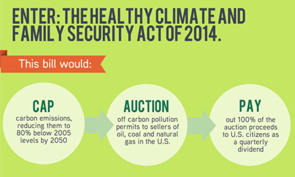 Innovative Bill Would Fight Climate Change While Aiding Middle Class Americans