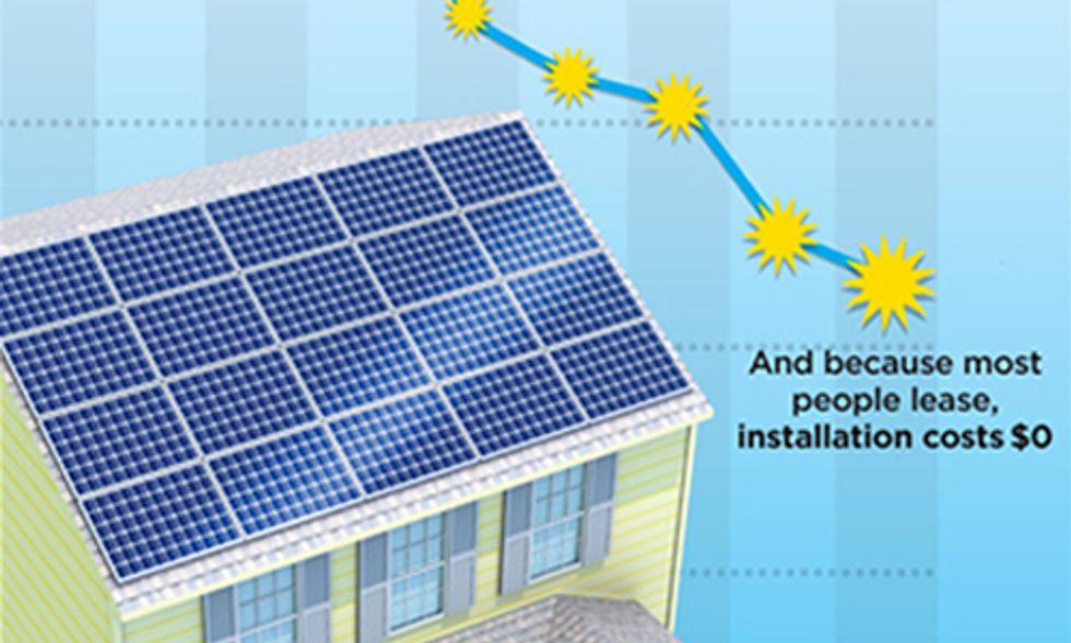 Rooftop Solar Boom Underway
