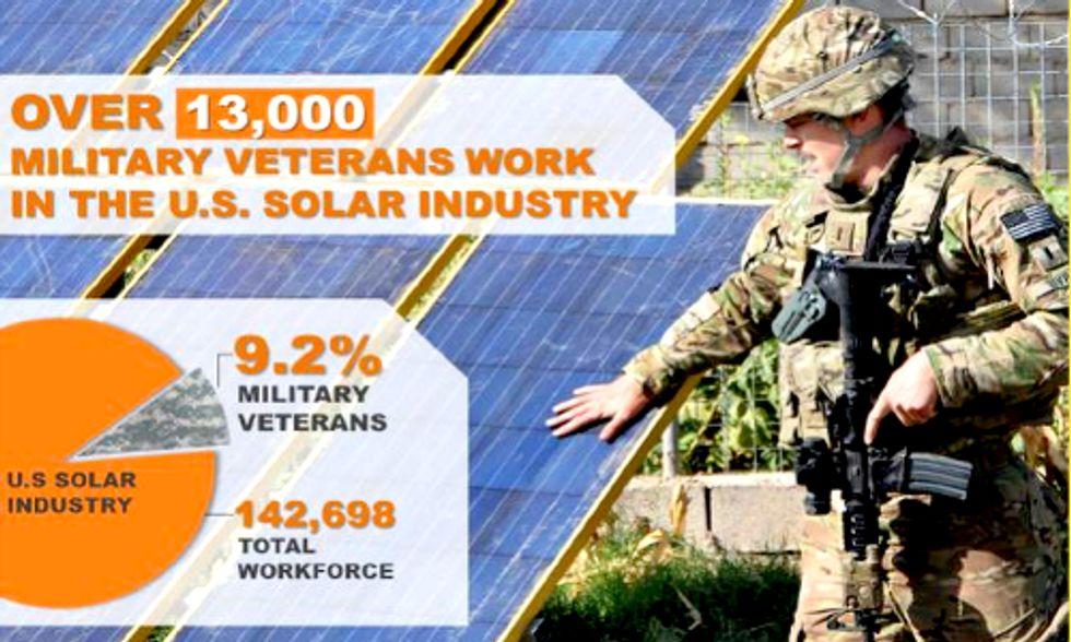 Study Surveys Veterans' Powerful Presence in U.S. Solar Energy Industry