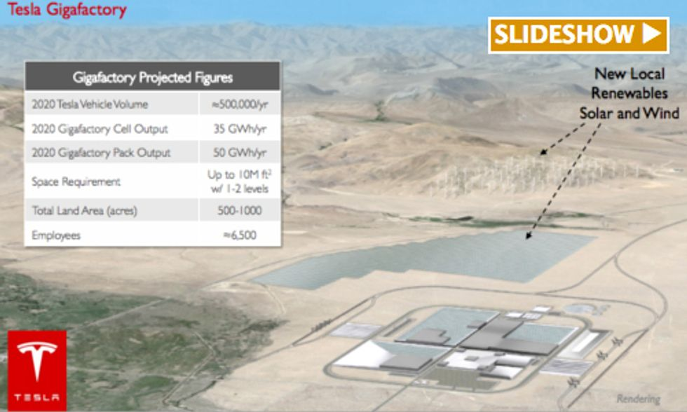 How Tesla's Massive 'Gigafactory' Could Lead to 500,000 EVs Per Year