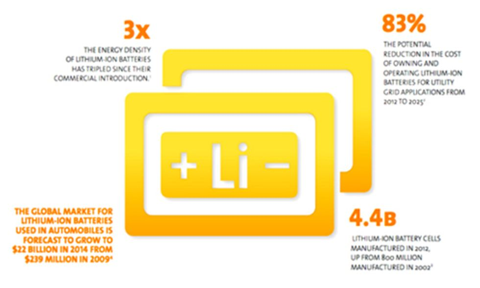 UL Is Dedicated to Helping Ensure the Safe Use of Lithium-ion Batteries for Generations to Come