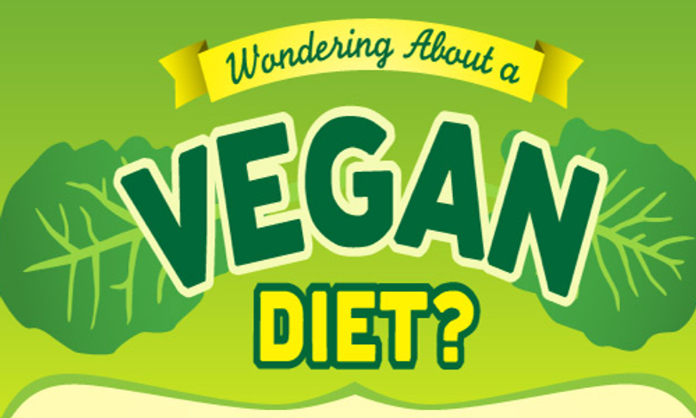 Vegan Myths Debunked