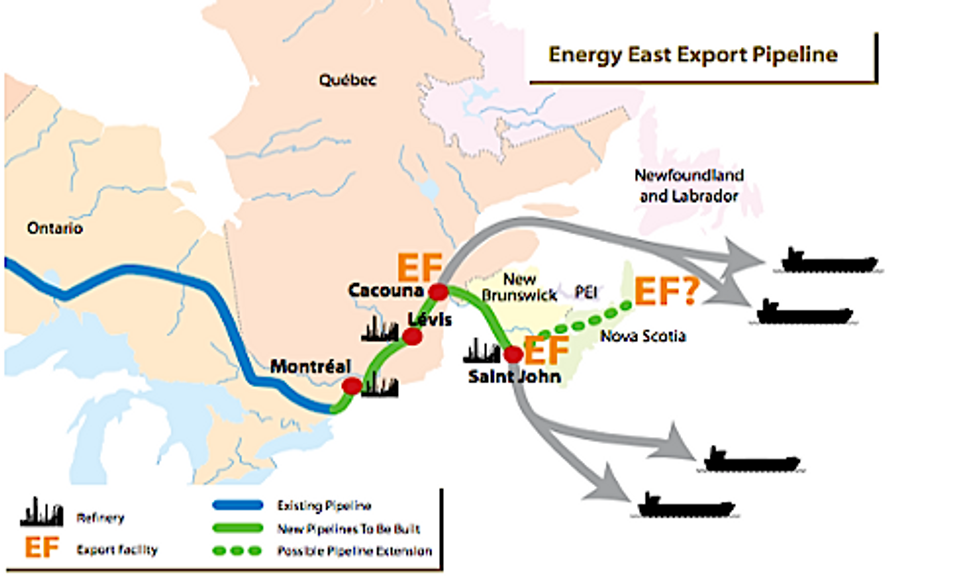 Report Confirms TransCanada's Proposed Energy East Pipeline Will Export Tar Sands Unrefined