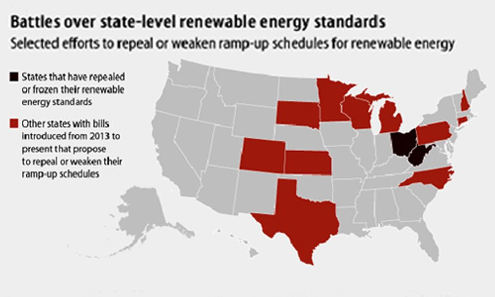 Battle Continues in Fight to Save States' Renewable Energy Policies