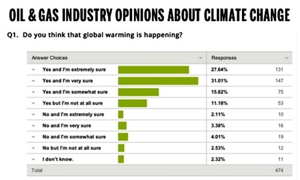 Libertarians and Conservatives Tout Action on Climate Change