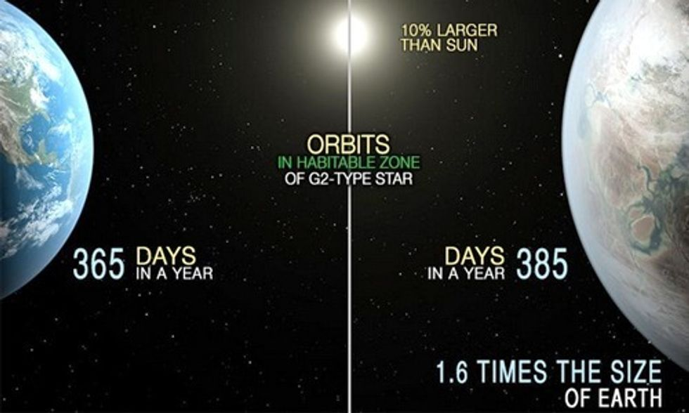 NASA Discovers 'Earth's Bigger, Older Cousin'