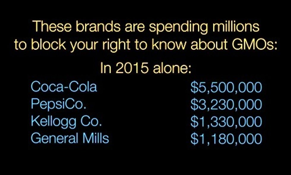 $51 Million: That's How Much Big Food Spent So Far This Year to Defeat GMO Labeling
