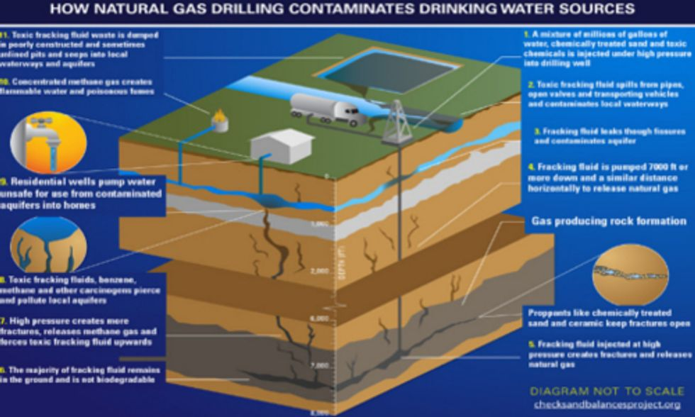 Groups Sue Ohio Governor for Illegally Making State a Fracking Waste Dump