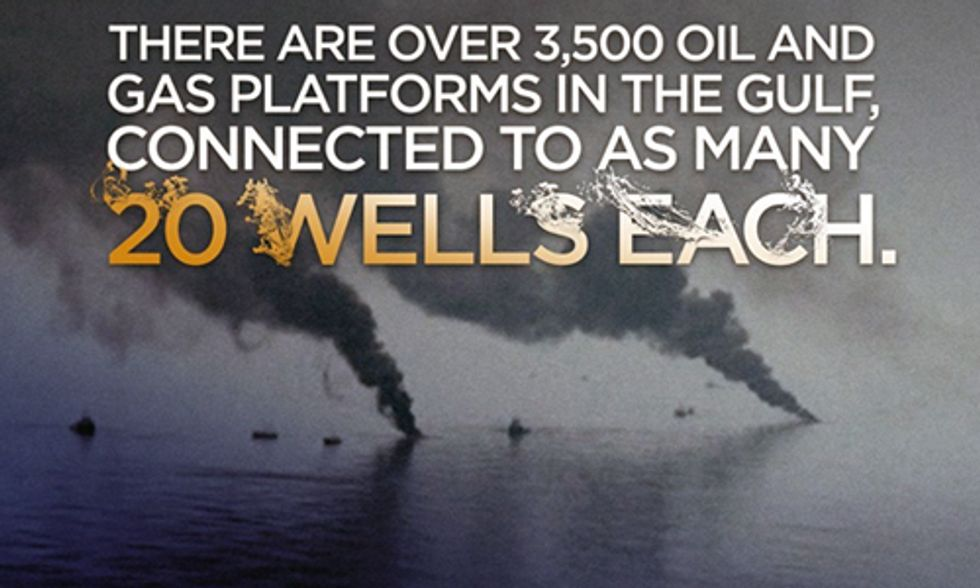 Shaking Oil's Grip