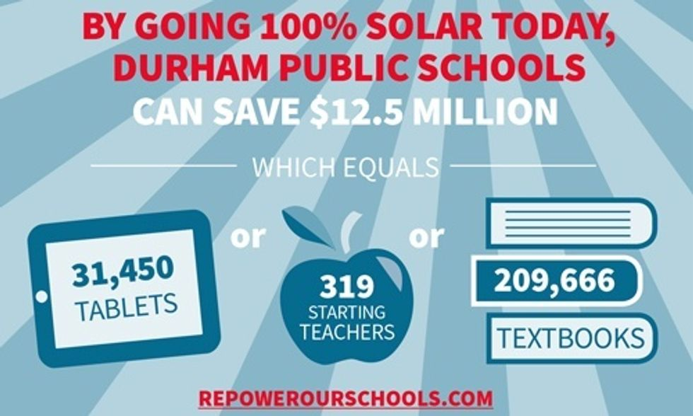 This School District Could Save Millions by Switching to 100% Solar
