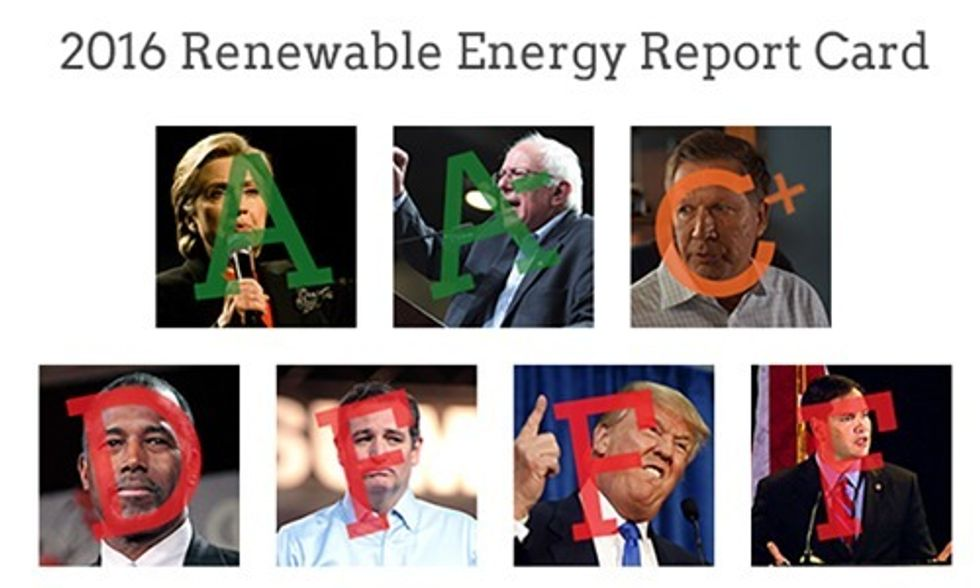Presidential Candidates and Renewable Energy: Where Do They Stand?