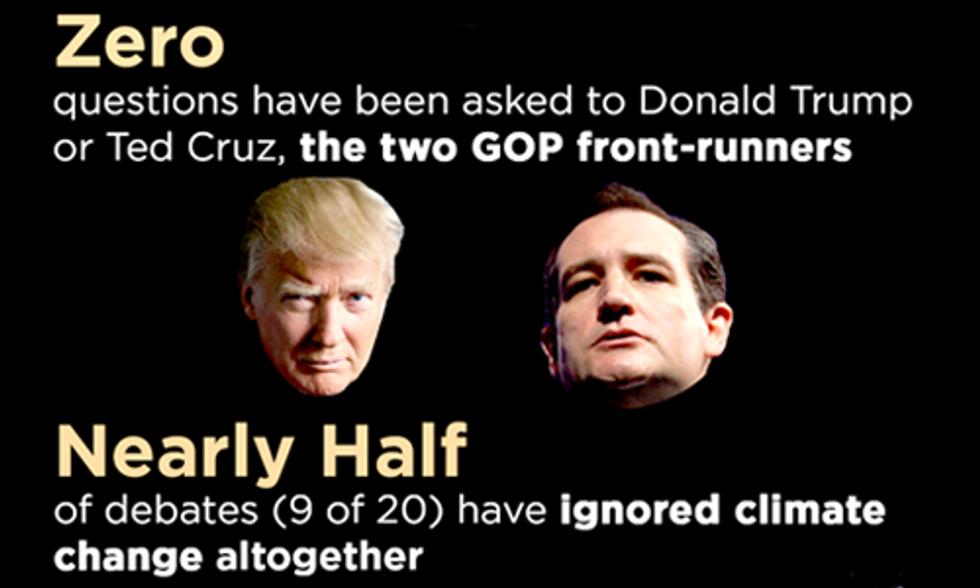 Climate Change vs. Presidential Debates