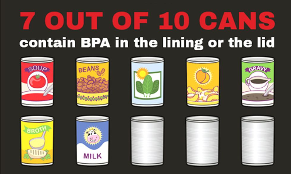 Buyer Beware: You Might Be Eating Food From Cans Lined With Toxic BPA