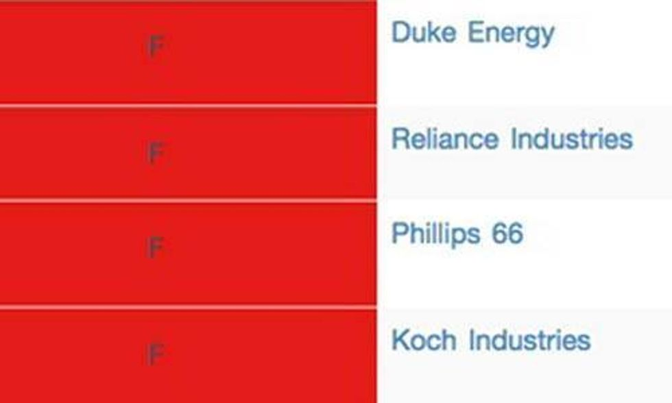 10 Largest Companies 'Obstructing' Climate Policy