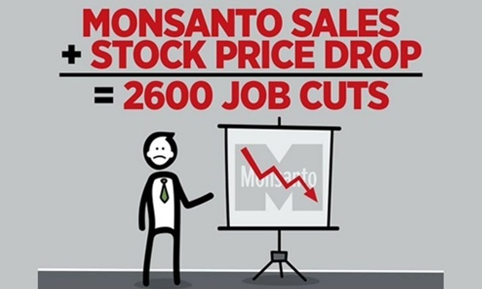 Monsanto Fights Back Against Cancer Lawsuits as Company Eliminates 12% of Workforce
