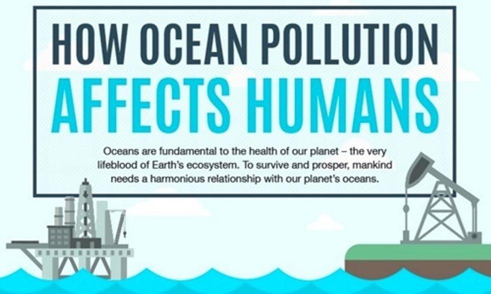 10 Ways Ocean Pollution Makes Us Sick