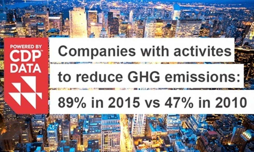 Corporate and Financial World Are Finally Ready to Take Climate Action