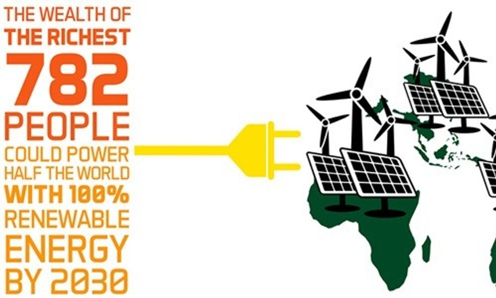 782 Richest People Could Power Half the World With 100% Renewable Energy