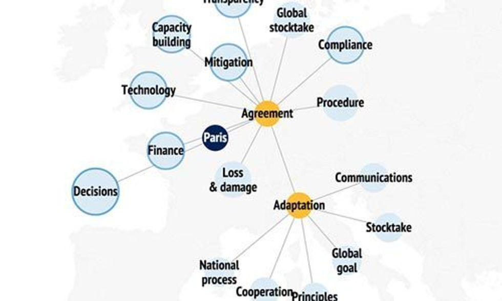 Interactive Tool Maps Final Draft of Paris Climate Deal