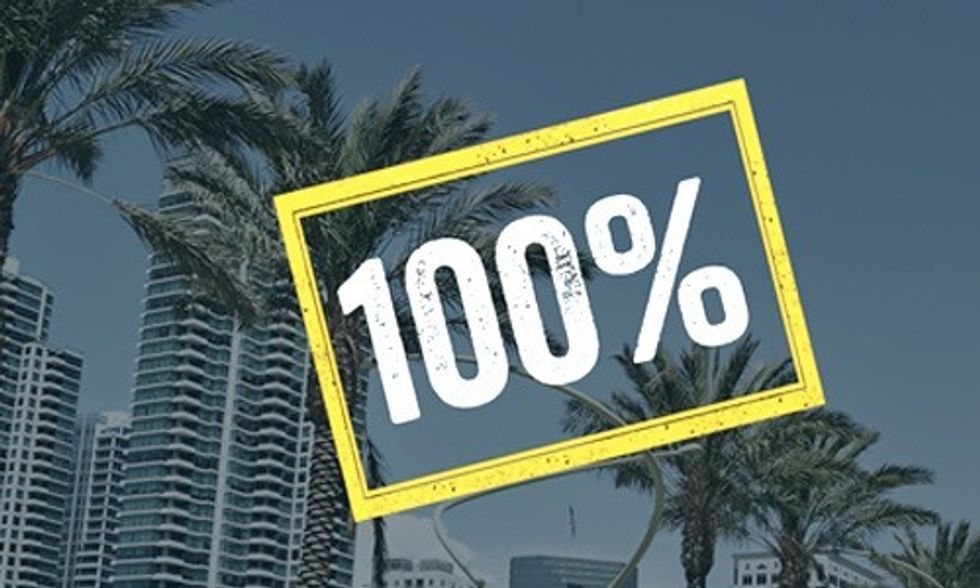 San Diego Passes Strongest City-Wide 100% Clean Energy Law in America